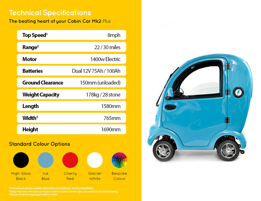 Cabin Car Technical Specifications