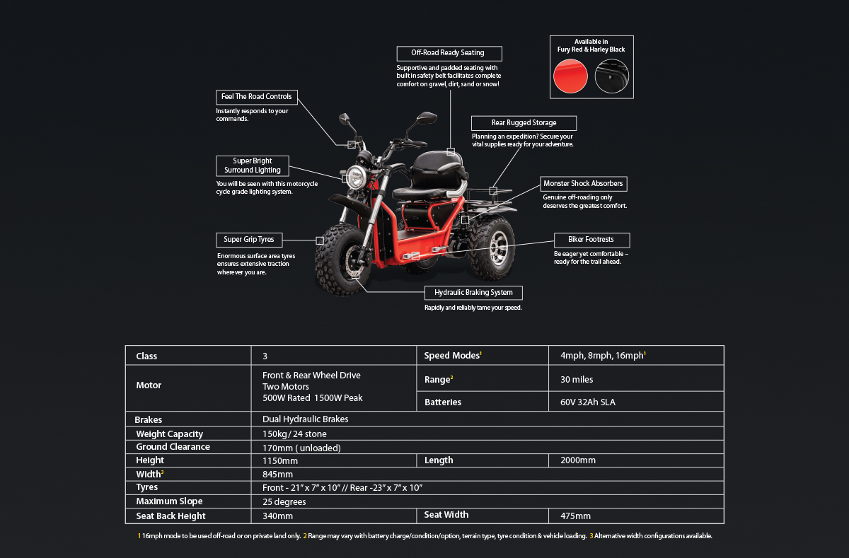 Table Showing the Invader Off-Road Mobility Scooter Technical Specification